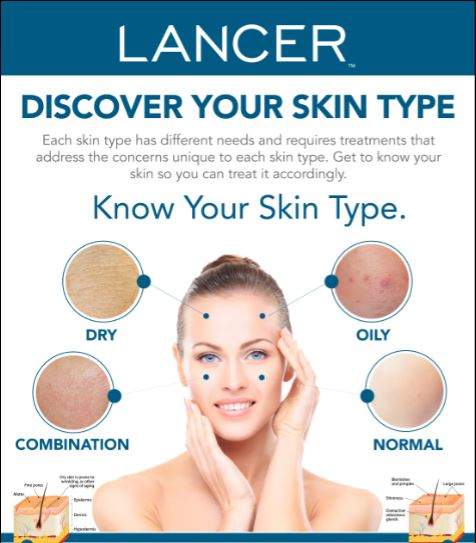 What Is My Skin Type Discover Your Skin Type Infographic